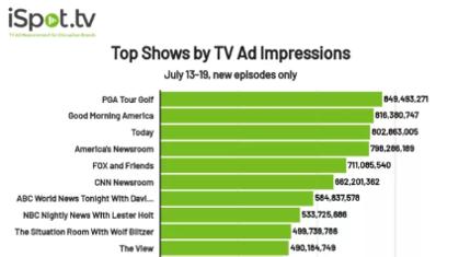 XACTV Network TV News 7.23