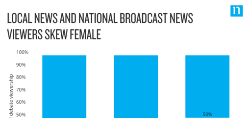 XACTV Network News 3.11.21